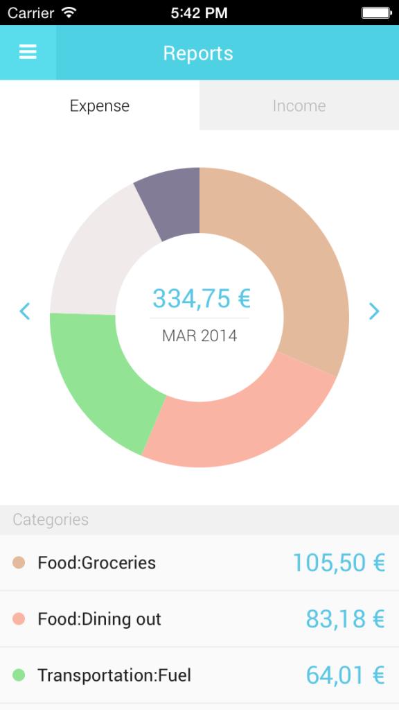 iOS Simulator Screen shot 22 Apr 2014 17.42.14